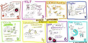 Hack-Apprendre-compromis1