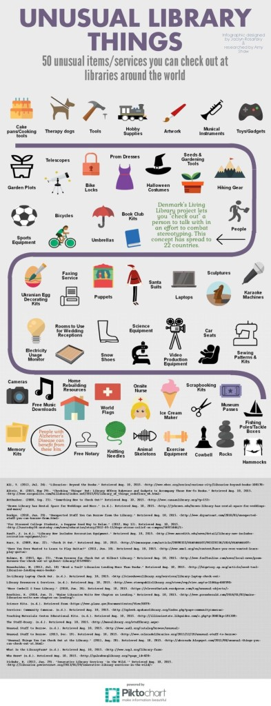 Unusual-things-you-can-check-out-at-libraries-around-the-world-infographic-840x2184