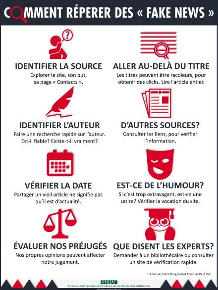 Comment_réperer_de_«_fake_news_»_(How_To_Spot_Fake_News)